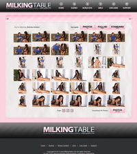 Milking Table Members